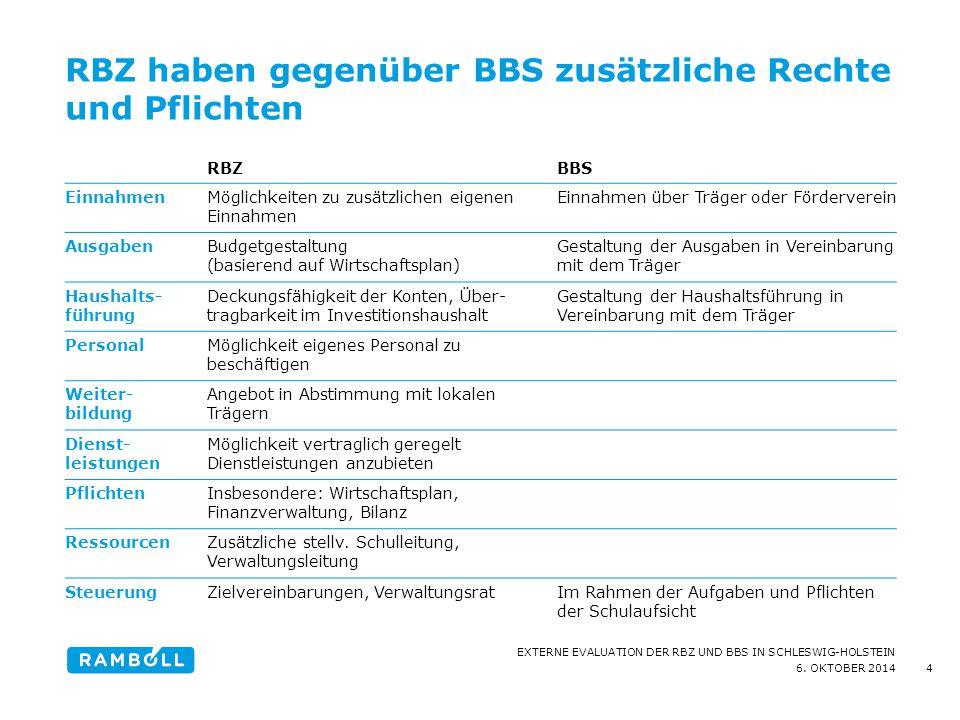 RBZ haben gegenüber BBS zusätzliche Rechte und Pflichten
