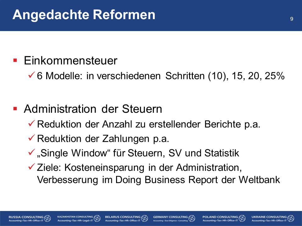 Angedachte Reformen Einkommensteuer Administration der Steuern