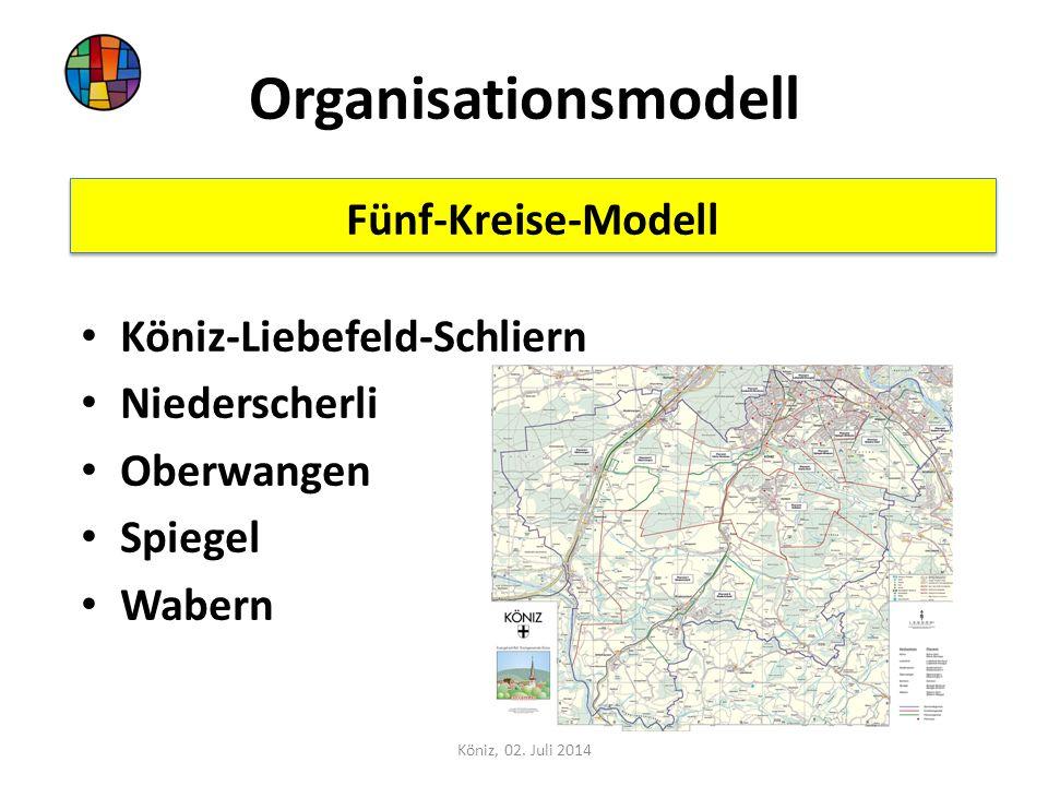 Organisationsmodell Fünf-Kreise-Modell Köniz-Liebefeld-Schliern