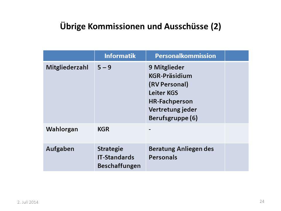 Übrige Kommissionen und Ausschüsse (2)