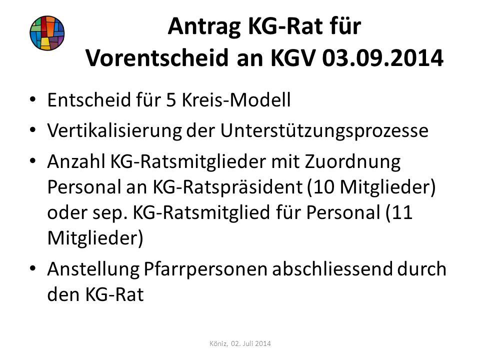 Antrag KG-Rat für Vorentscheid an KGV 03.09.2014