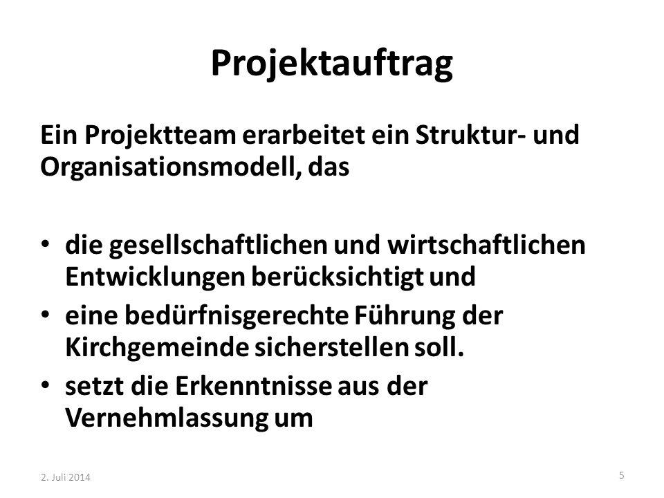 Projektauftrag Ein Projektteam erarbeitet ein Struktur- und Organisationsmodell, das.