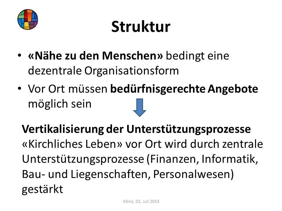 Struktur «Nähe zu den Menschen» bedingt eine dezentrale Organisationsform. Vor Ort müssen bedürfnisgerechte Angebote möglich sein.