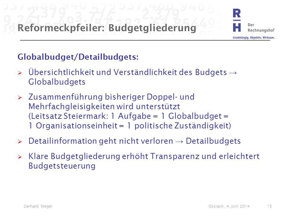 Reformeckpfeiler: Budgetgliederung