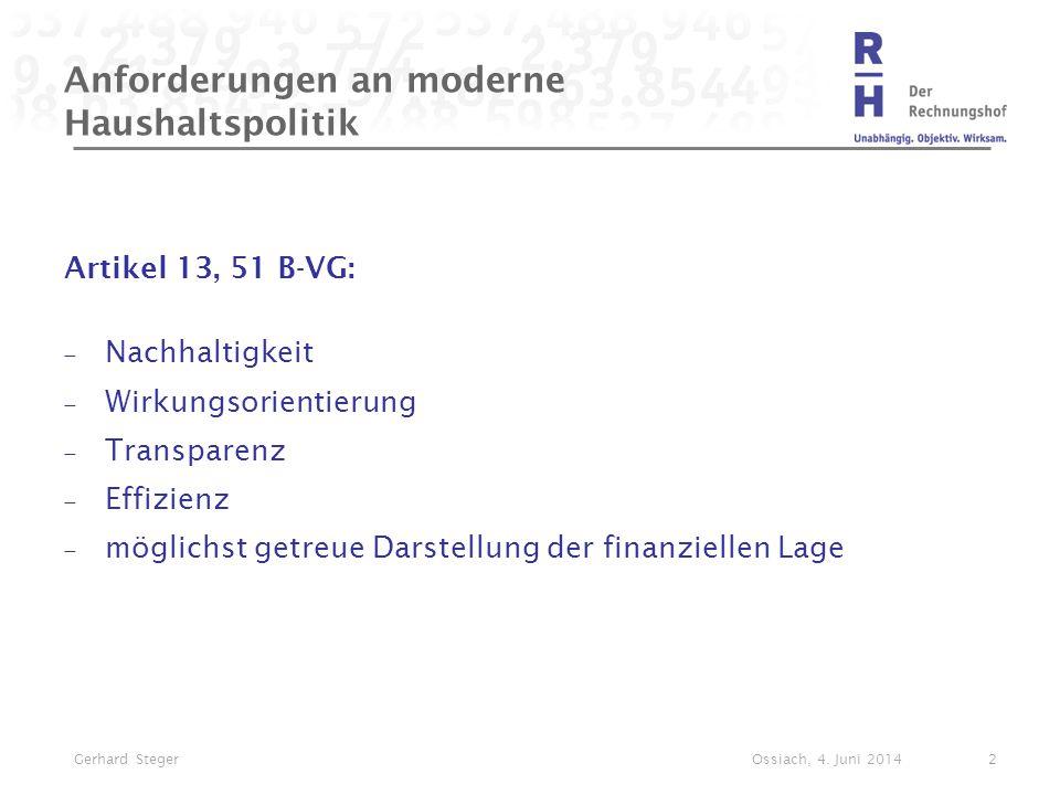 Anforderungen an moderne Haushaltspolitik