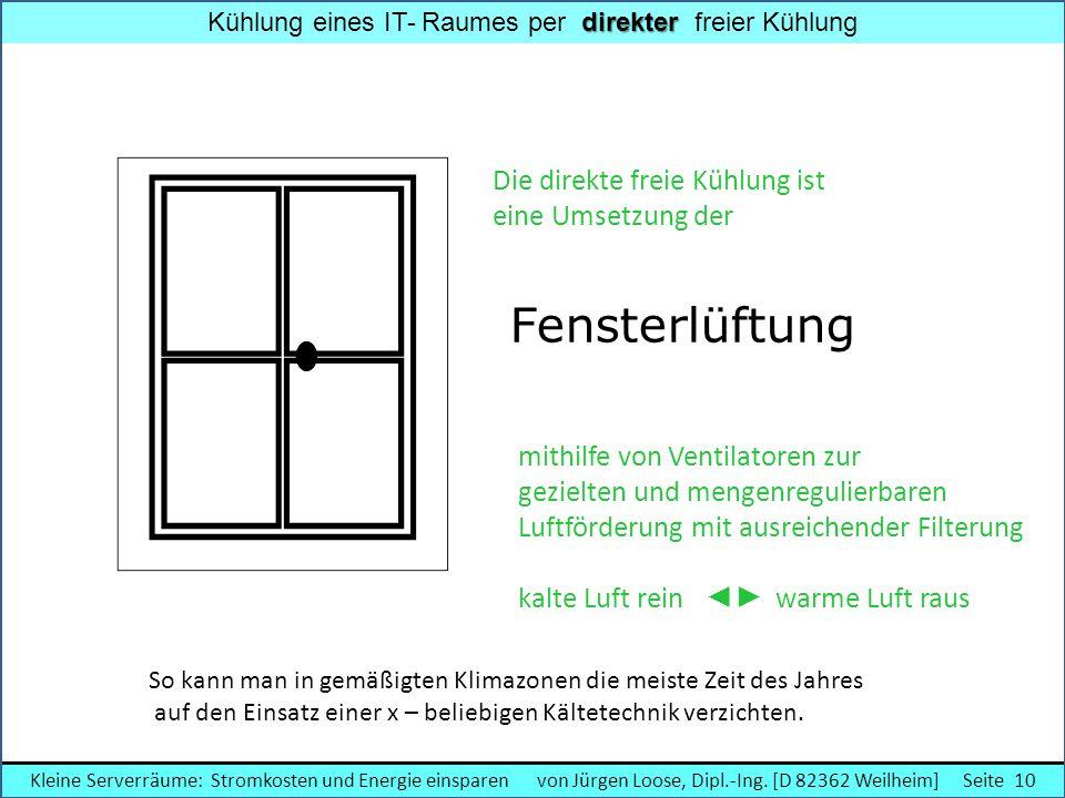 Kühlung eines IT- Raumes per direkter freier Kühlung