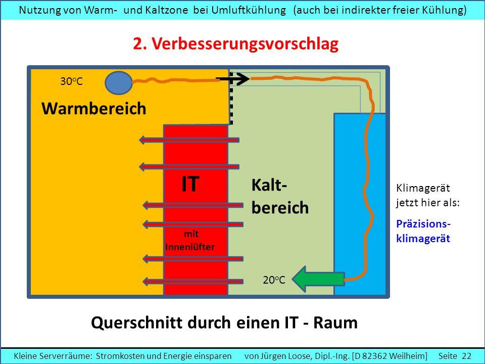 IT 2. Verbesserungsvorschlag Warmbereich Kalt- bereich