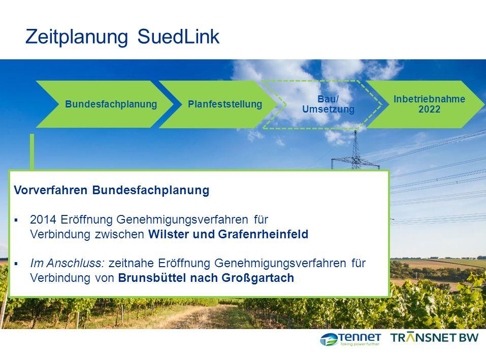 Zeitplanung SuedLink Vorverfahren Bundesfachplanung
