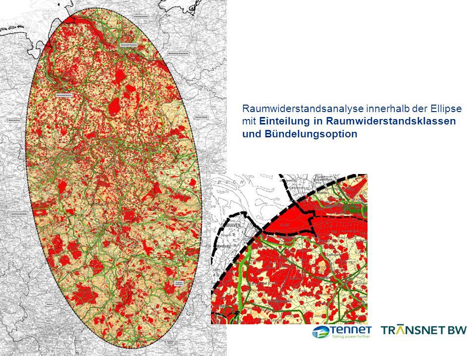 Raumwiderstandsanalyse innerhalb der Ellipse mit Einteilung in Raumwiderstandsklassen und Bündelungsoption