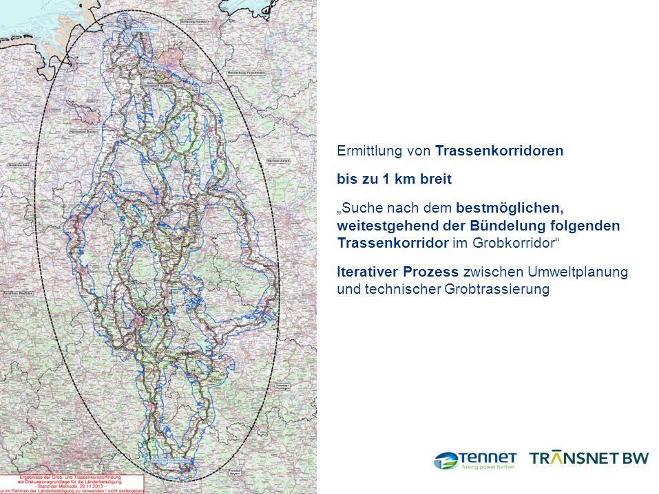 Ermittlung von Trassenkorridoren
