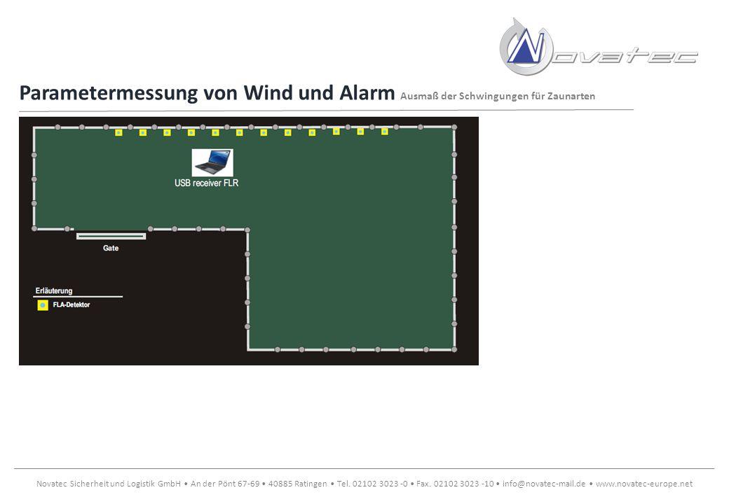 Parametermessung von Wind und Alarm Ausmaß der Schwingungen für Zaunarten