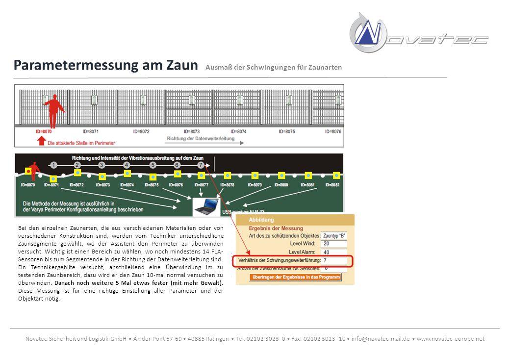 Parametermessung am Zaun Ausmaß der Schwingungen für Zaunarten