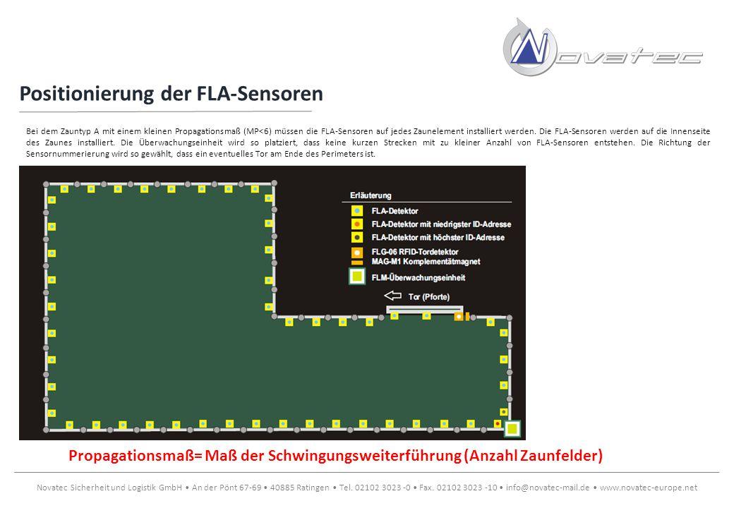 Positionierung der FLA-Sensoren