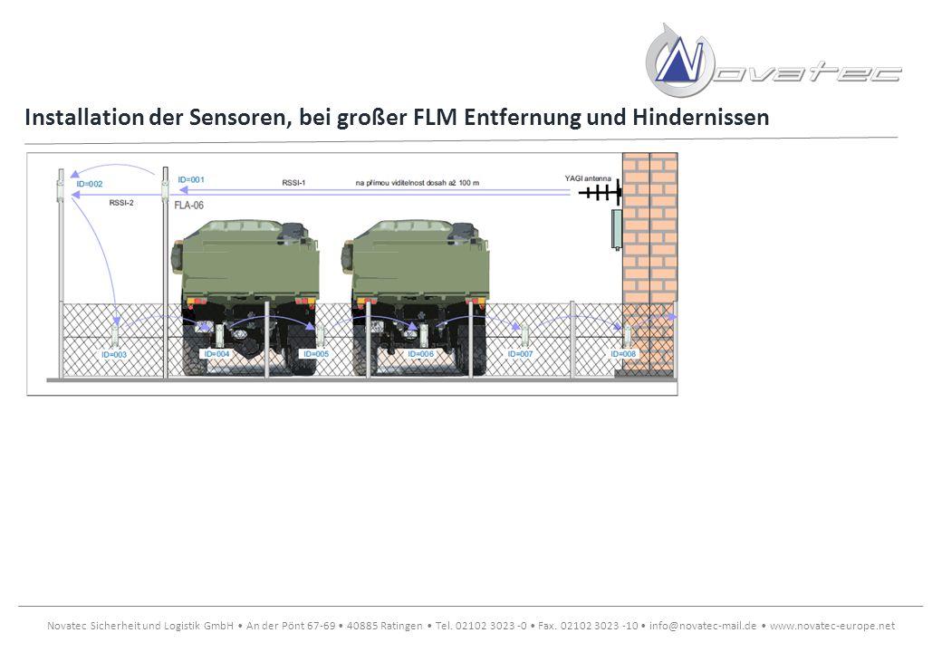 Installation der Sensoren, bei großer FLM Entfernung und Hindernissen