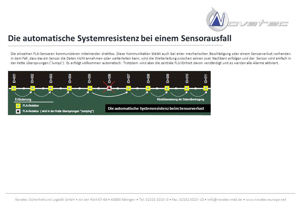 Die automatische Systemresistenz bei einem Sensorausfall