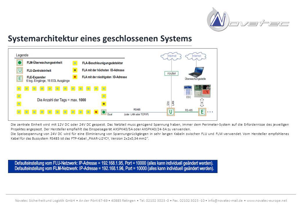 Systemarchitektur eines geschlossenen Systems