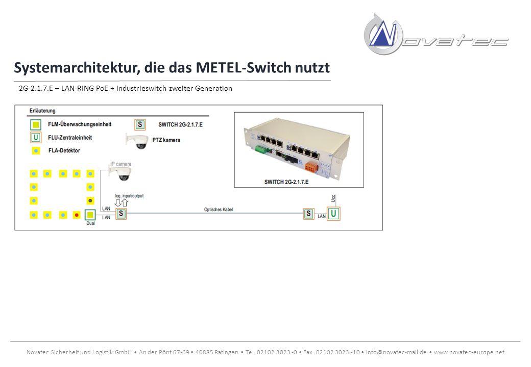 Systemarchitektur, die das METEL-Switch nutzt