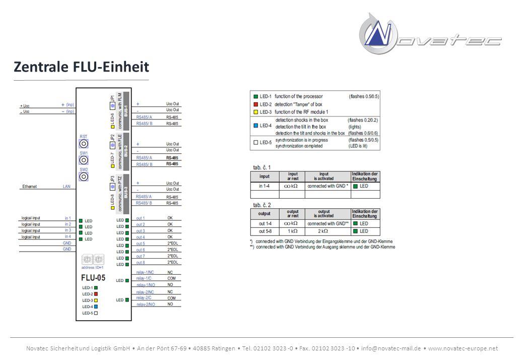 Zentrale FLU-Einheit