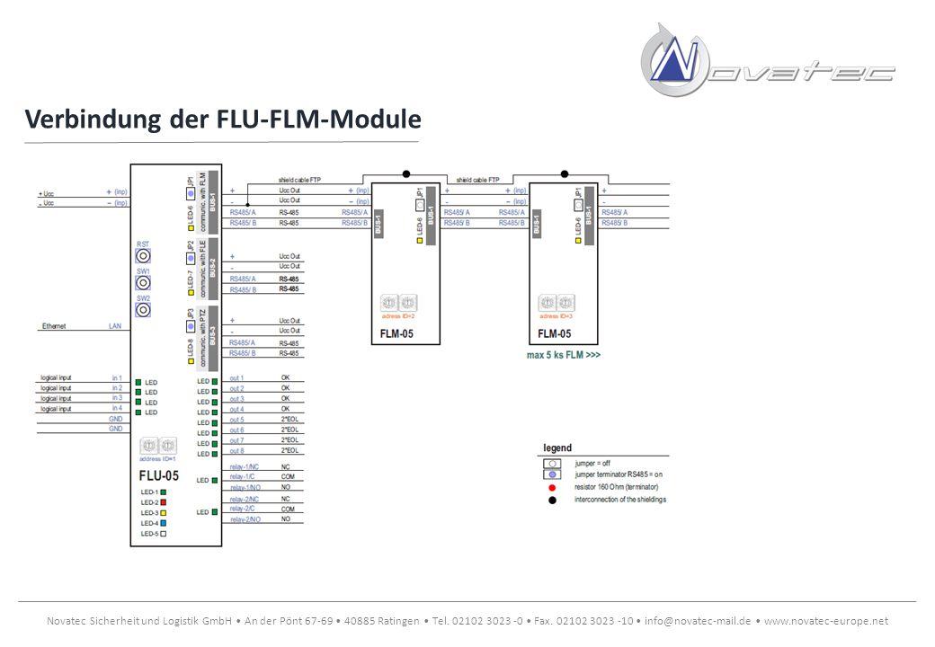 Verbindung der FLU-FLM-Module