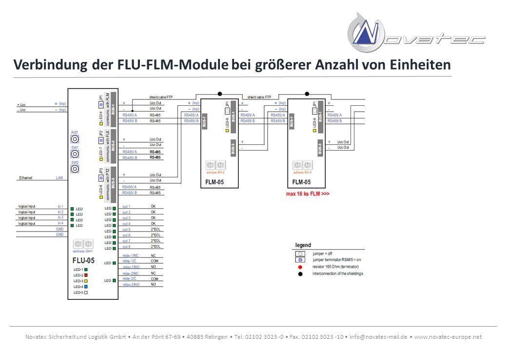 Verbindung der FLU-FLM-Module bei größerer Anzahl von Einheiten