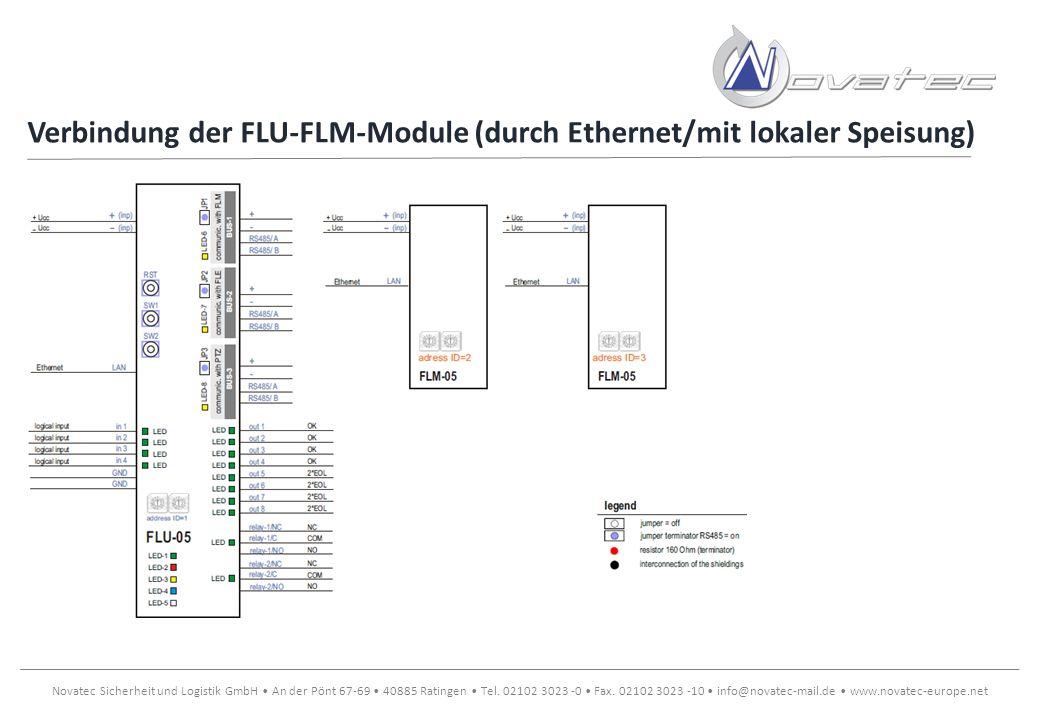 Verbindung der FLU-FLM-Module (durch Ethernet/mit lokaler Speisung)