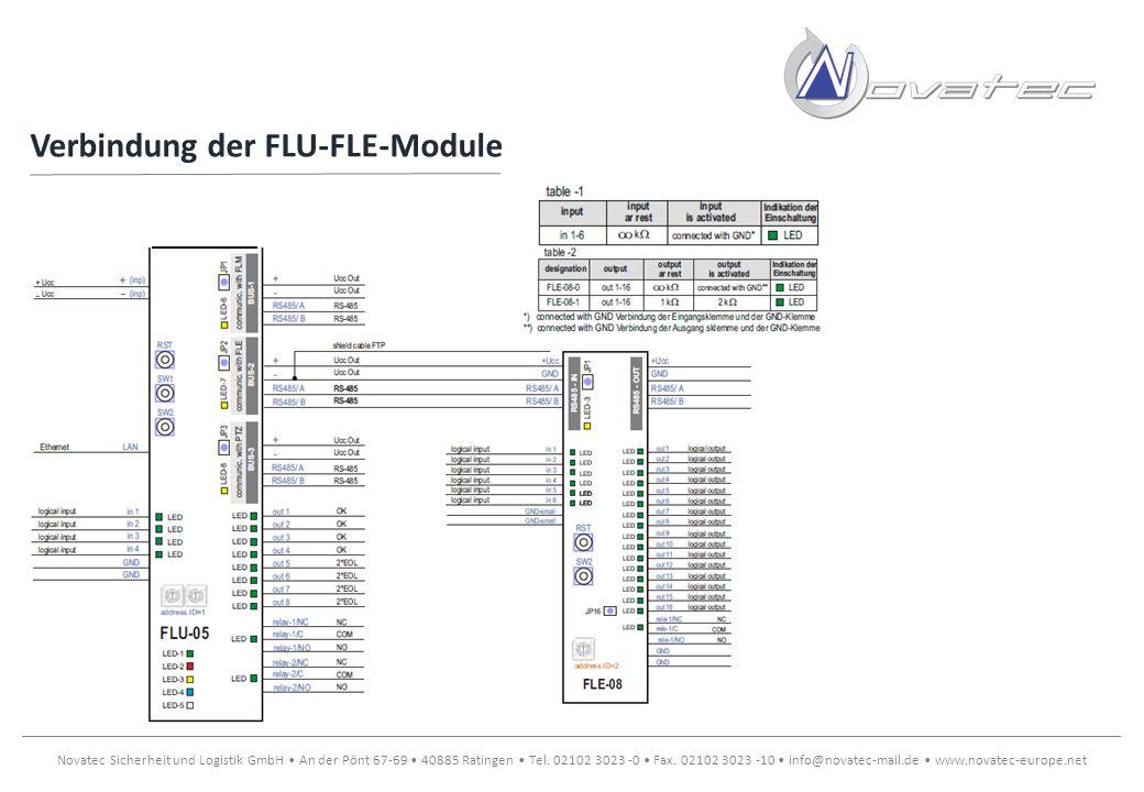 Verbindung der FLU-FLE-Module