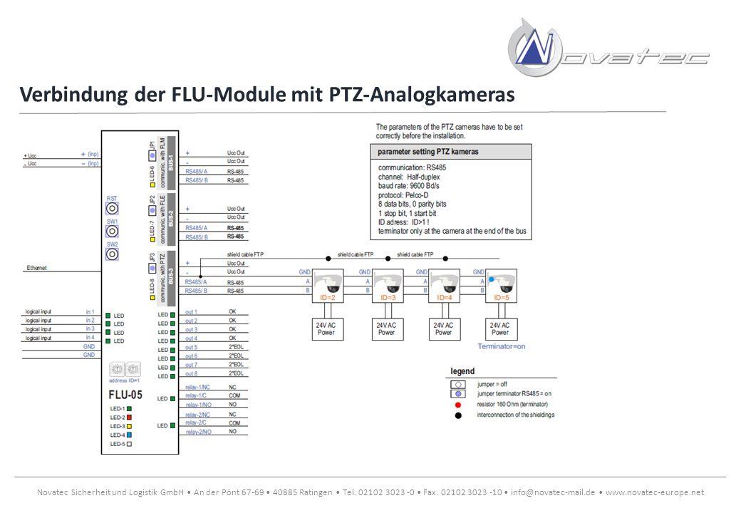 Verbindung der FLU-Module mit PTZ-Analogkameras