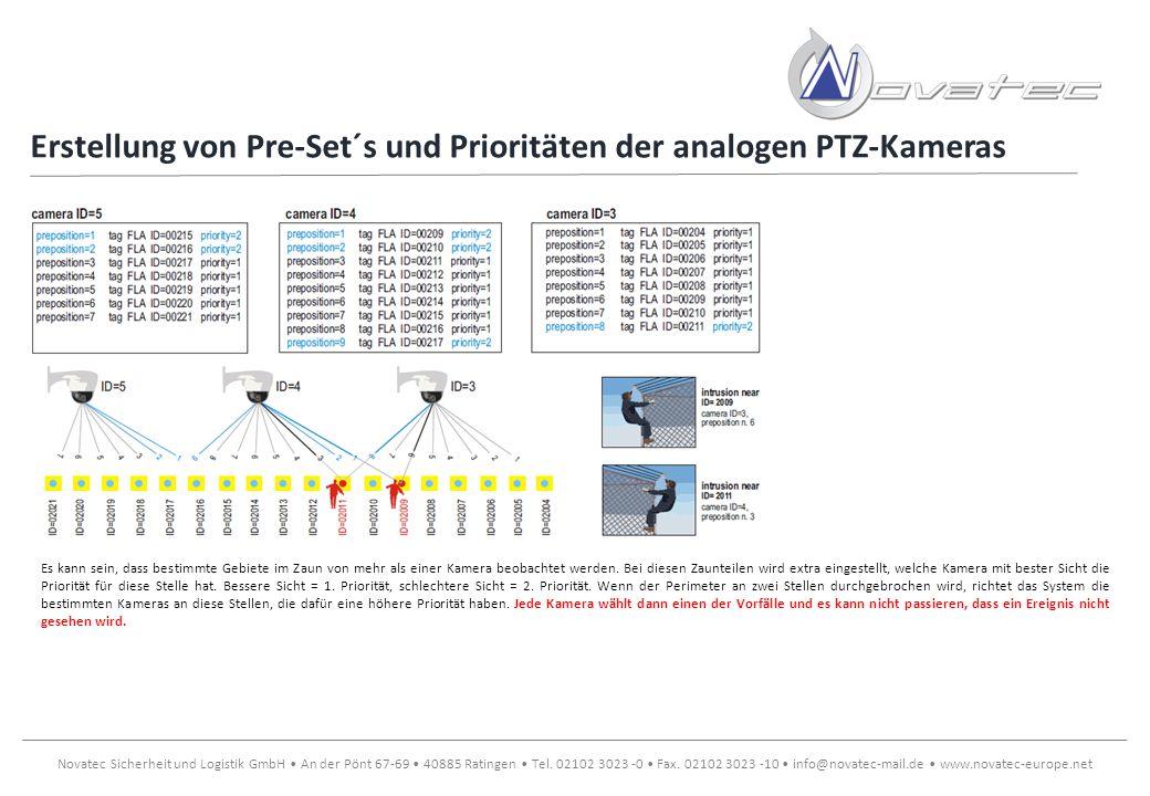 Erstellung von Pre-Set´s und Prioritäten der analogen PTZ-Kameras