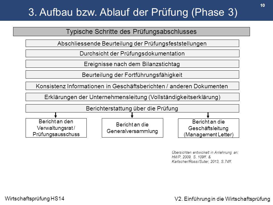 3. Aufbau bzw. Ablauf der Prüfung (Phase 3)