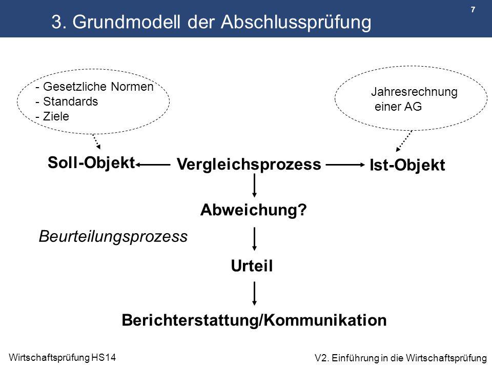3. Grundmodell der Abschlussprüfung