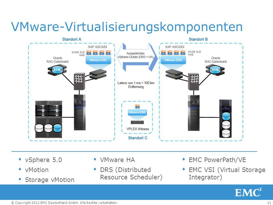 VMware-Virtualisierungskomponenten