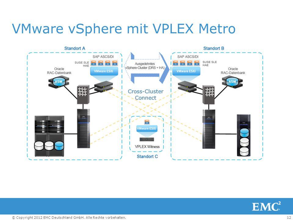 VMware vSphere mit VPLEX Metro