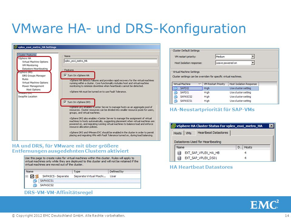 VMware HA- und DRS-Konfiguration