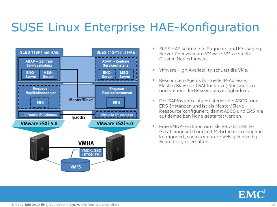 SUSE Linux Enterprise HAE-Konfiguration