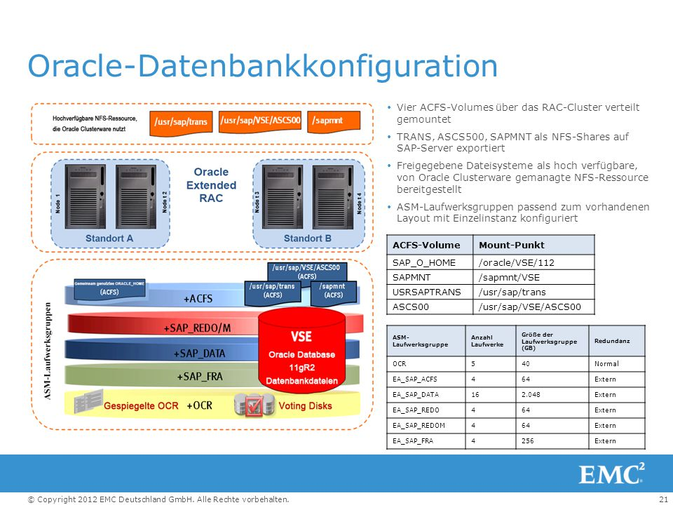 Oracle-Datenbankkonfiguration