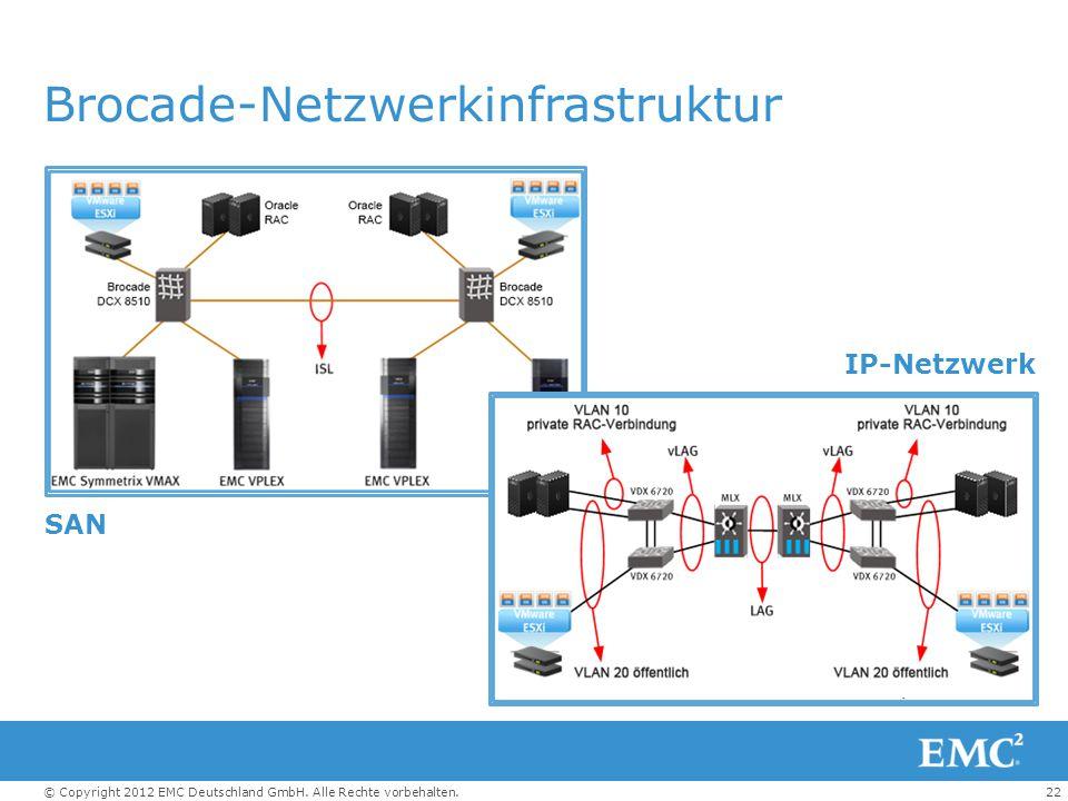 Brocade-Netzwerkinfrastruktur