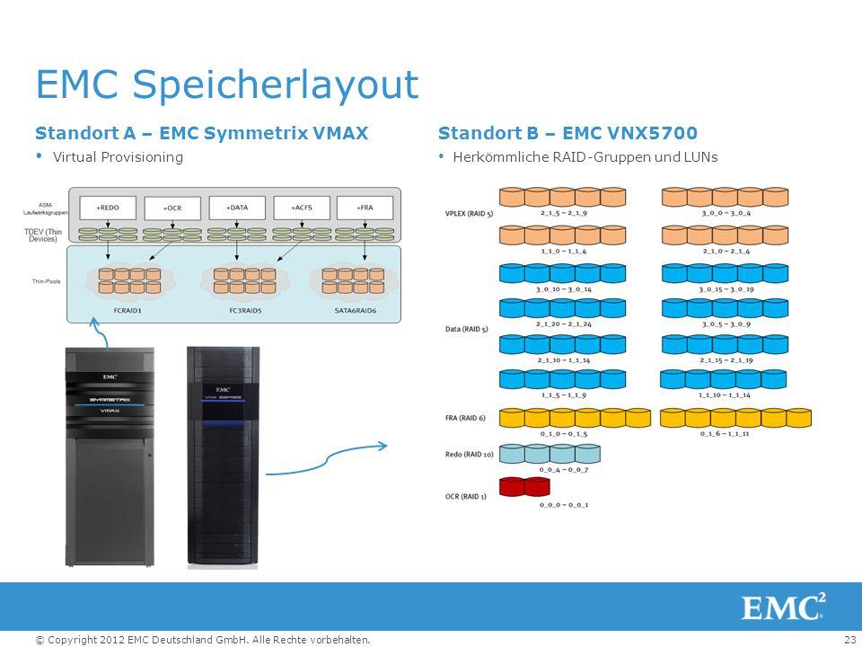 EMC Speicherlayout Standort A – EMC Symmetrix VMAX