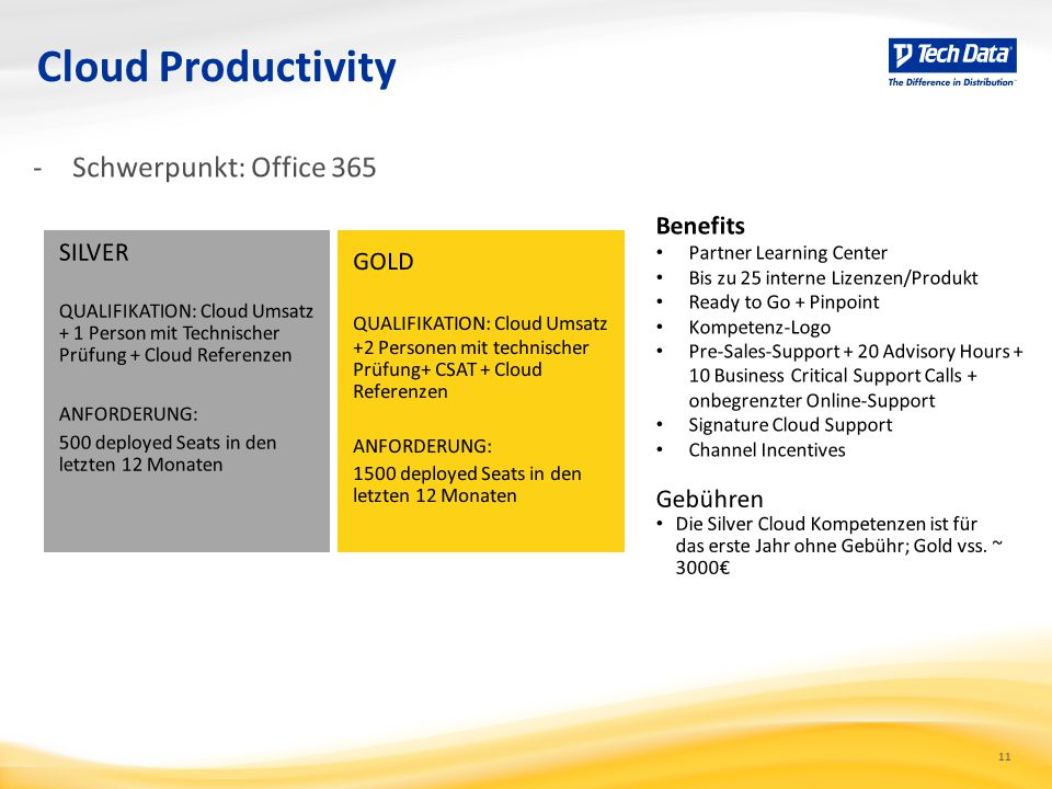 Cloud Productivity Schwerpunkt: Office 365 Benefits SILVER GOLD