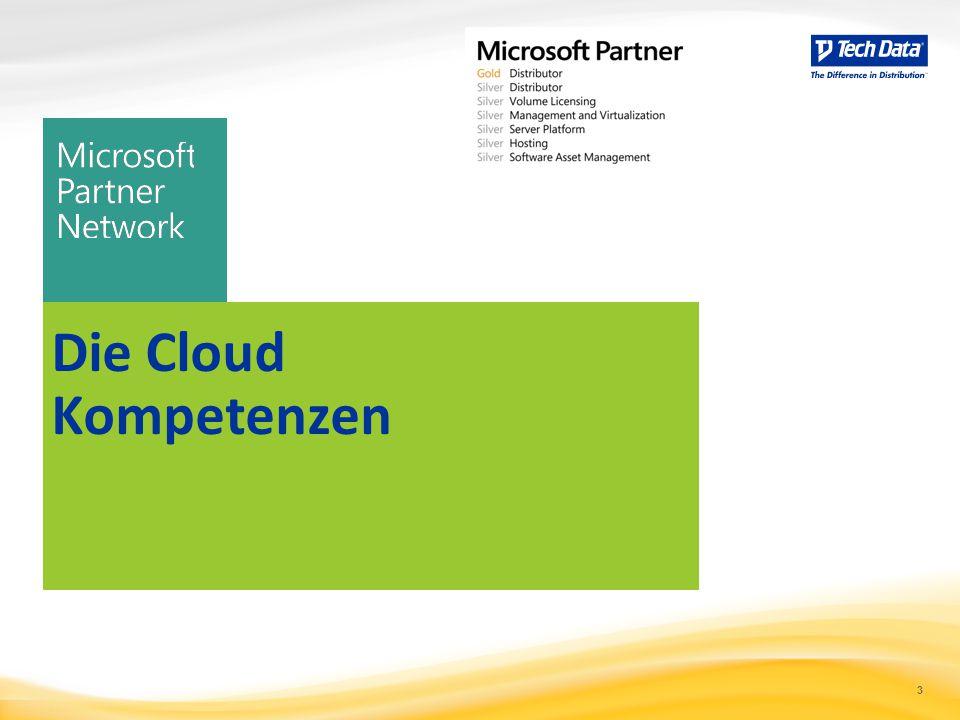 Die Cloud Kompetenzen