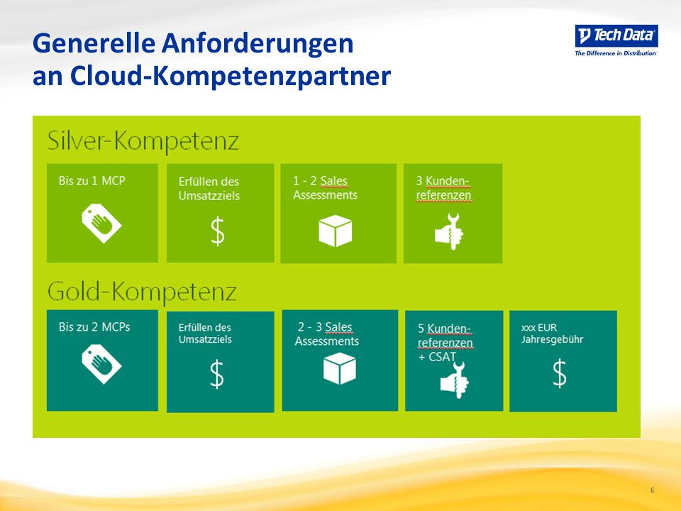 Generelle Anforderungen an Cloud-Kompetenzpartner