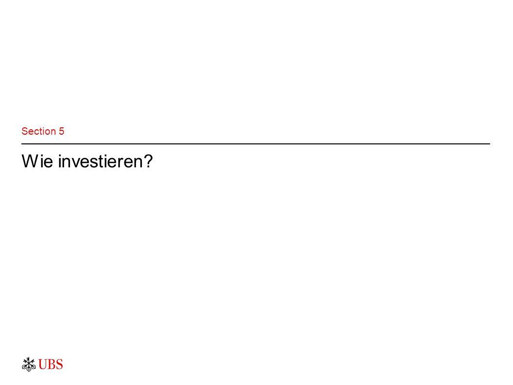 Section 5.A Wie investieren Anleihen