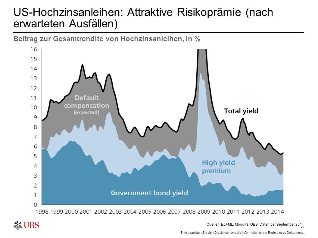 Ratingqualität von Staatsanleihen der Schwellenländer in den letzten Jahren gesunken