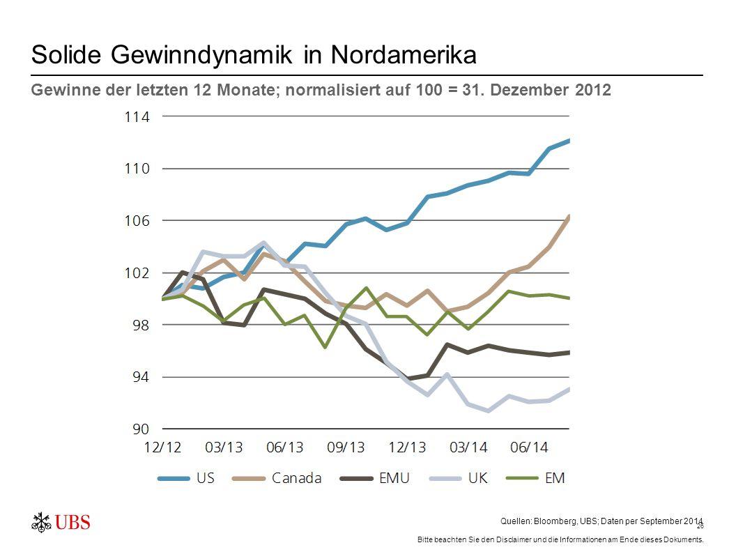 USA mit soliden Gewinnen, Europa hinkt hinterher