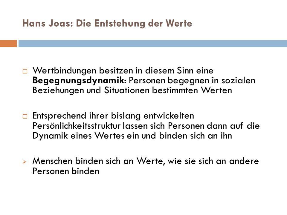Hans Joas: Die Entstehung der Werte