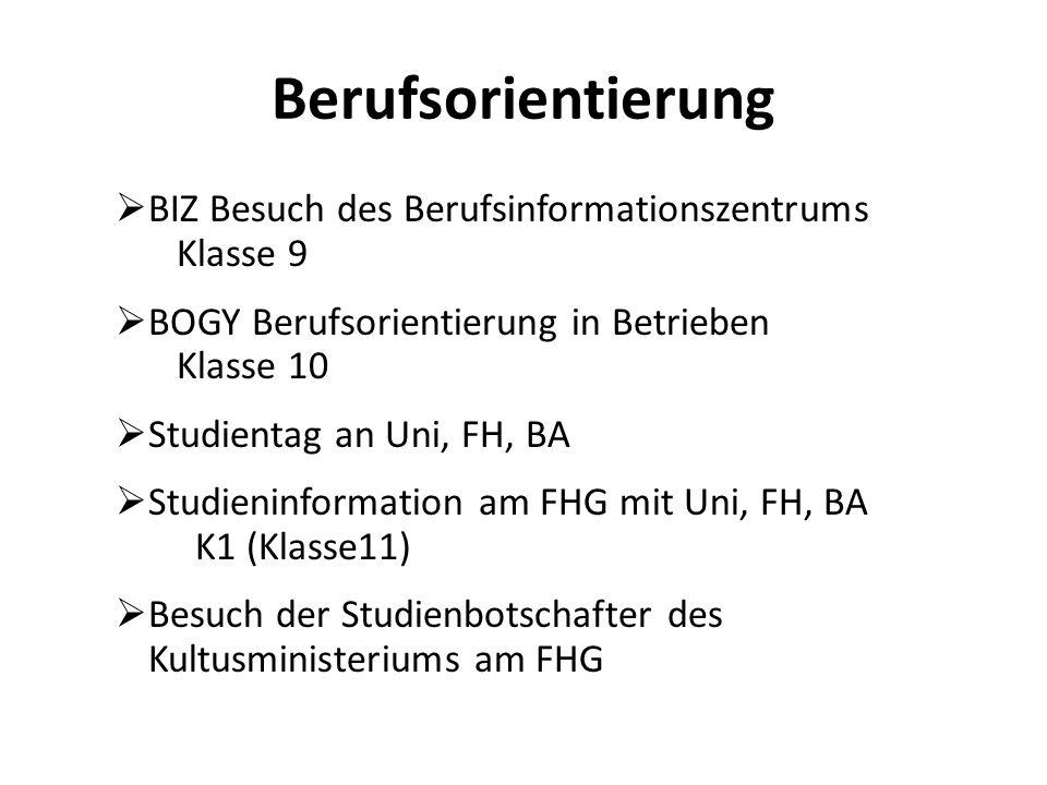 Berufsorientierung BIZ Besuch des Berufsinformationszentrums . Klasse 9.