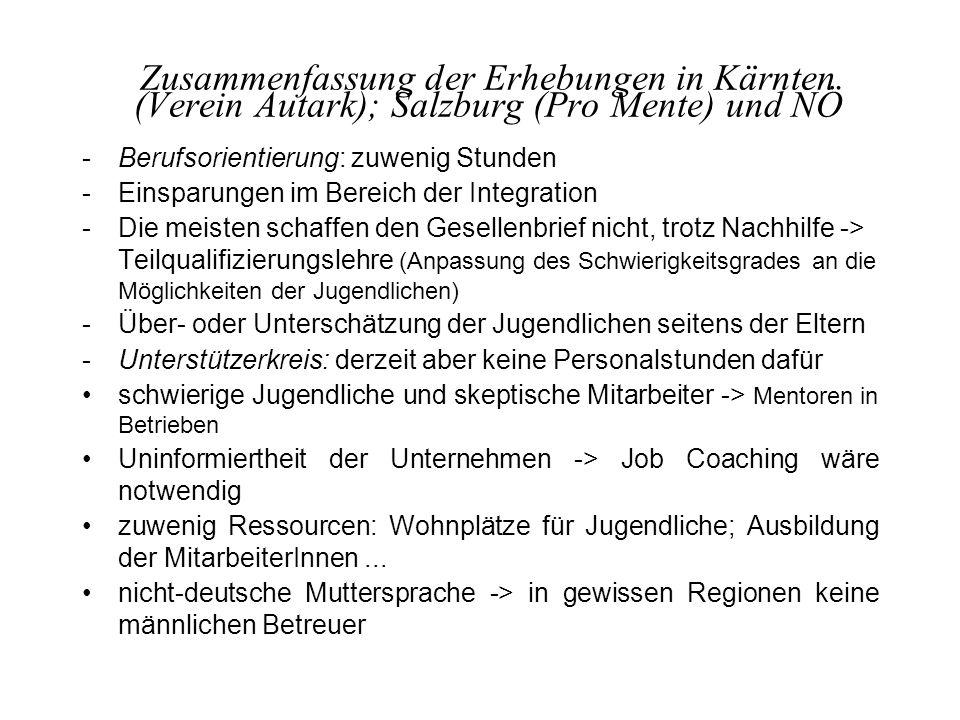 Zusammenfassung der Erhebungen in Kärnten (Verein Autark); Salzburg (Pro Mente) und NÖ