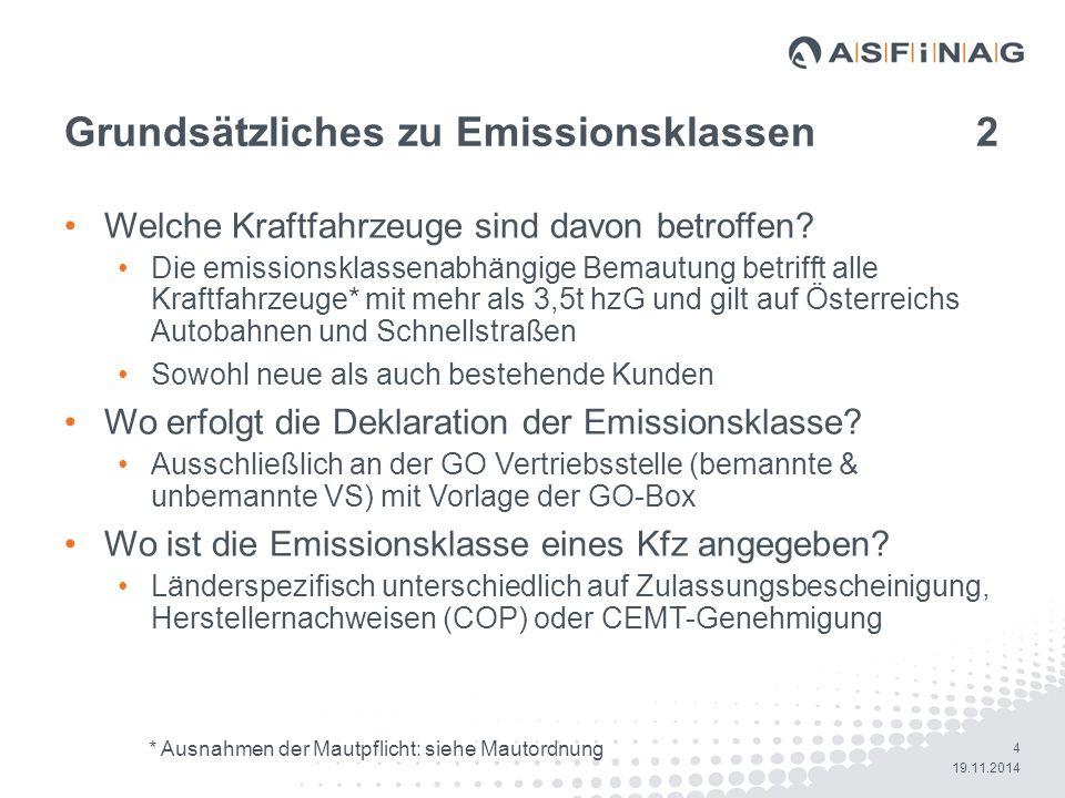 Grundsätzliches zu Emissionsklassen 2