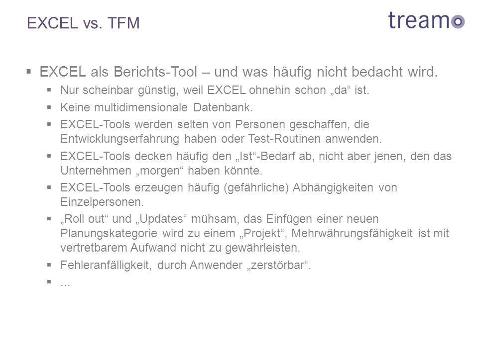 """EXCEL vs. TFM EXCEL als Berichts-Tool – und was häufig nicht bedacht wird. Nur scheinbar günstig, weil EXCEL ohnehin schon """"da ist."""