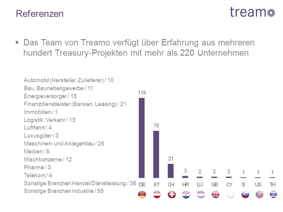 Referenzen Das Team von Treamo verfügt über Erfahrung aus mehreren hundert Treasury-Projekten mit mehr als 220 Unternehmen.