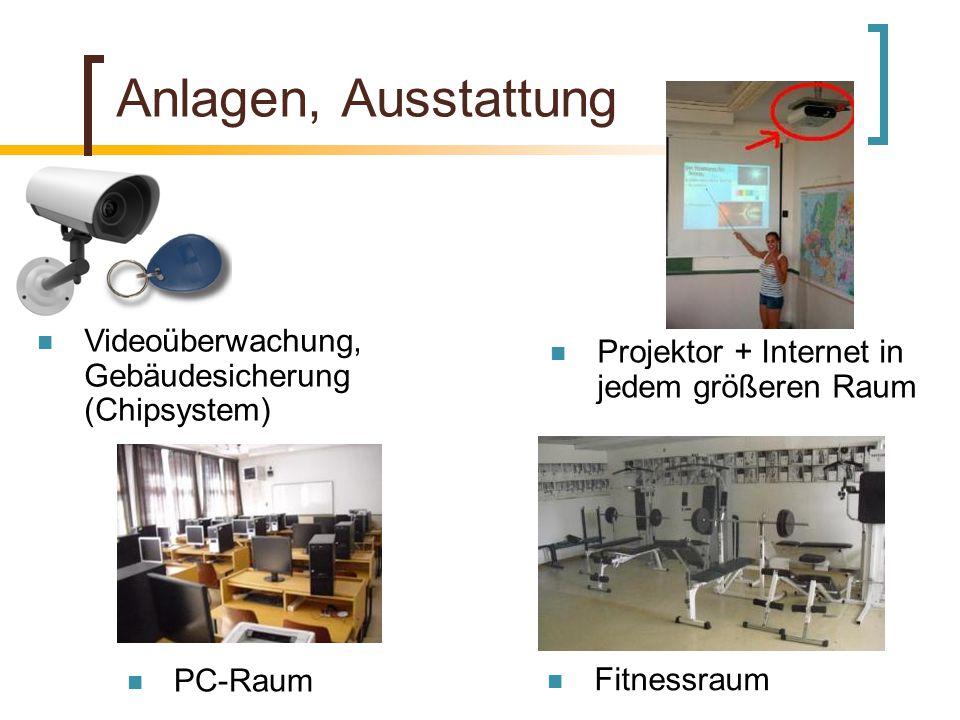 Anlagen, Ausstattung Videoüberwachung, Gebäudesicherung (Chipsystem)